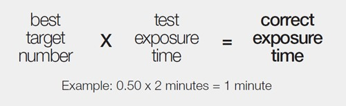 formula to determine exposure time for screen printing